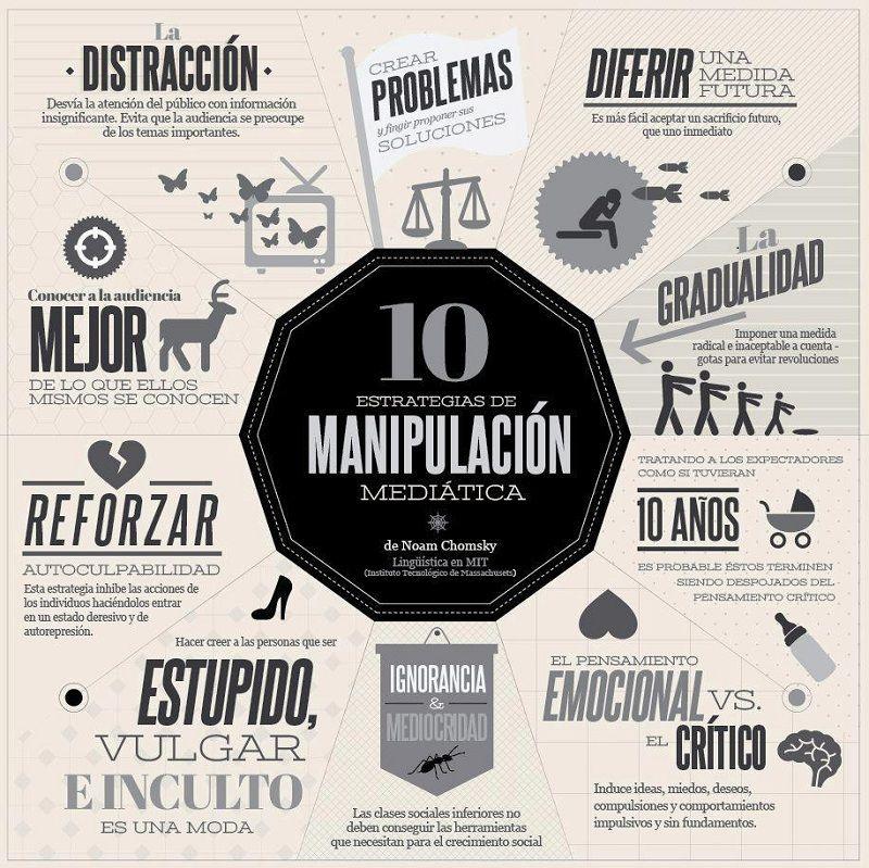 Las 10 Estrategias de la Manipulacion Mediatica Doctrina del Shock, Noam Chomsky y Las 10 estrategias básicas de manipulación mediática ¡Difunde!%disenosocial