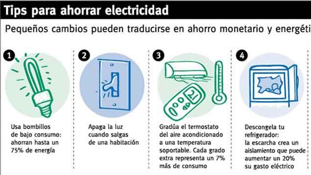 Dibujos del ahorro energetico para ni os imagui for Eliminar electricidad estatica oficina