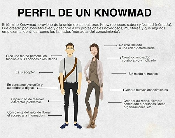 disenosocial-knowmad