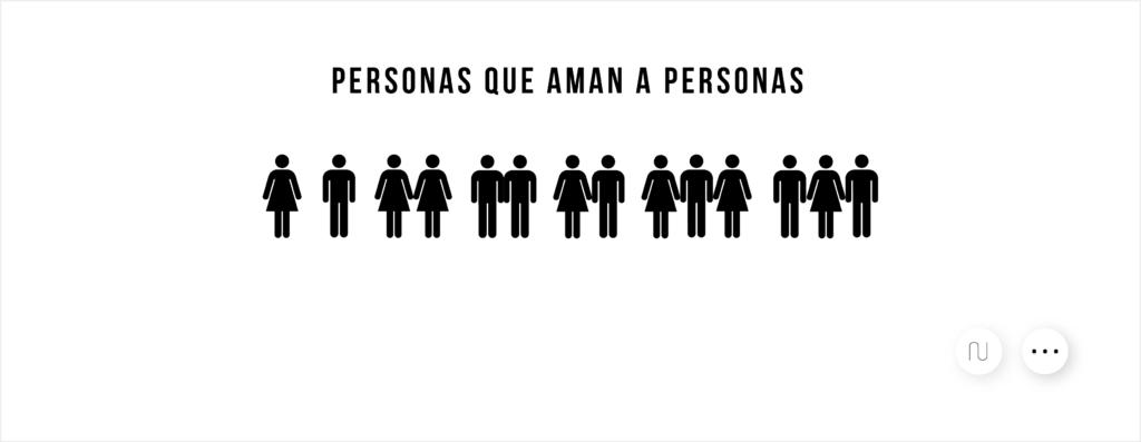 personas que aman a personas matrimonio igualitario
