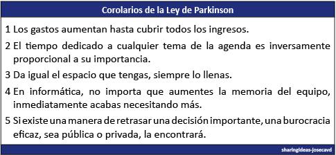 Corolarios Ley de Parkinson